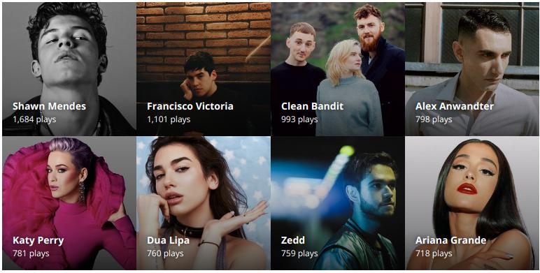 Mi música del 2018